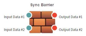 Alt Sync Barrier